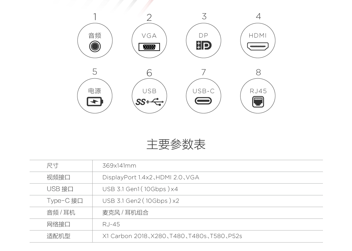 ThinkpadThinkPad 底座扩展坞高级版(40AJ0135CN)0