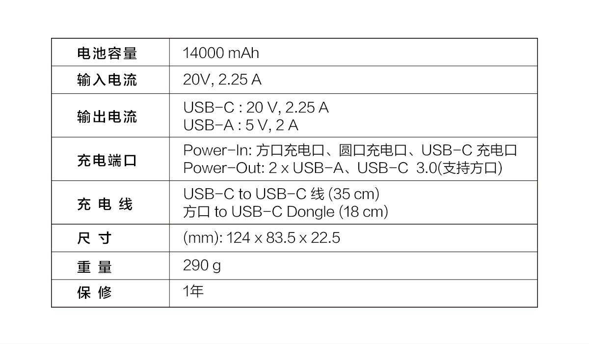 Thinkpad联想Type-C笔记本移动电源(40AL140CCN)0
