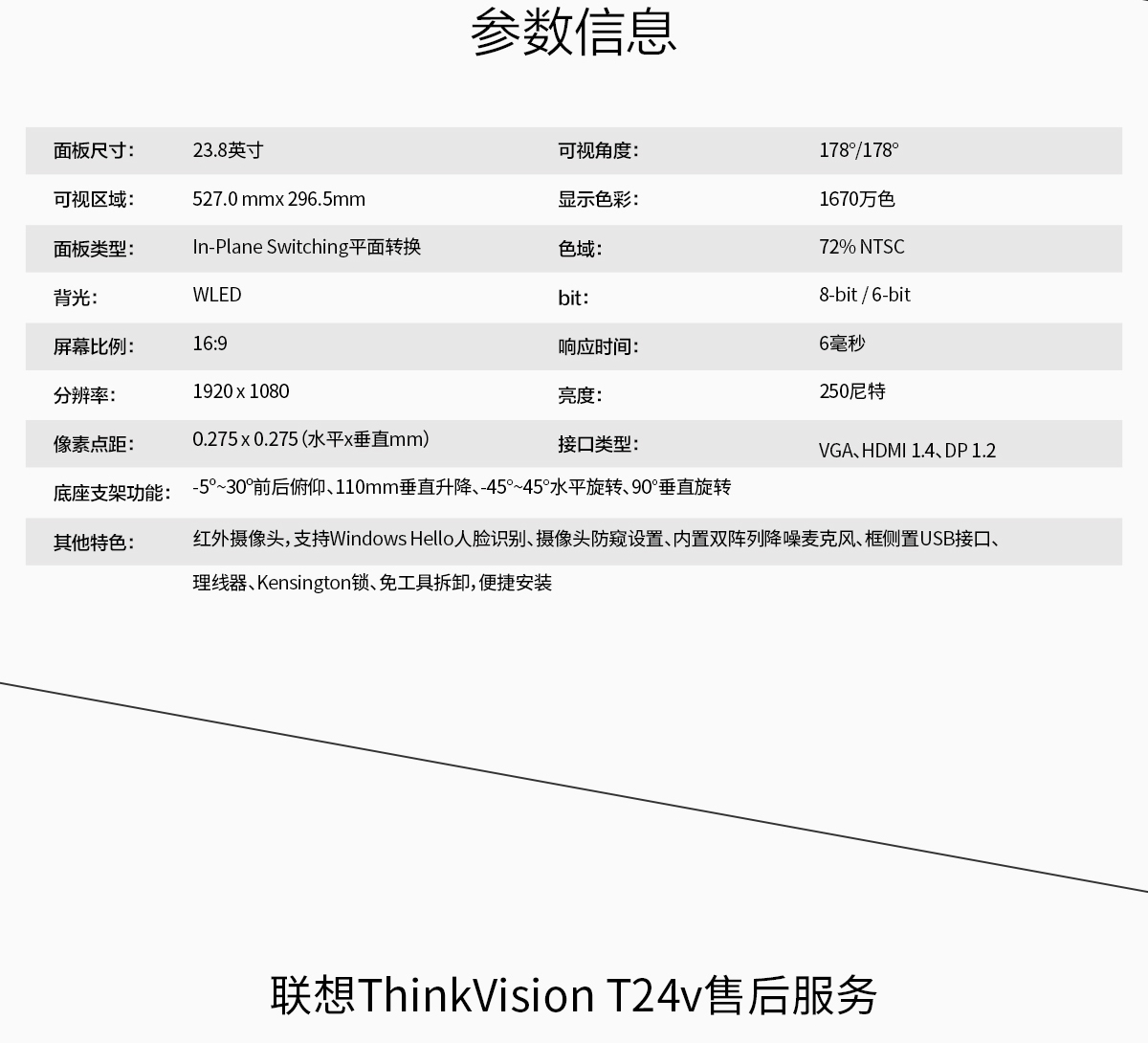 ThinkpadT24v0