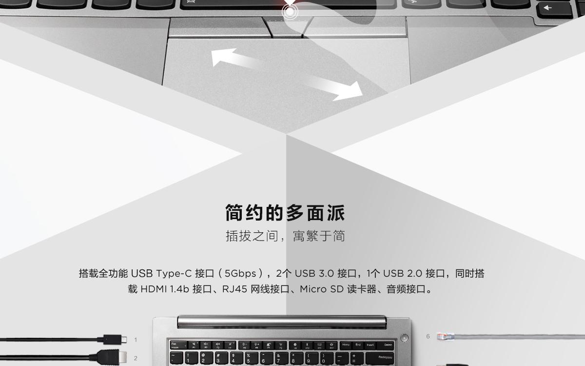 Thinkpad翼 480(PC)4