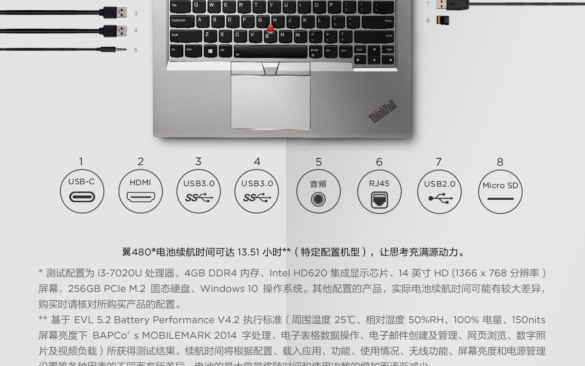 Thinkpad翼 480(PC)5