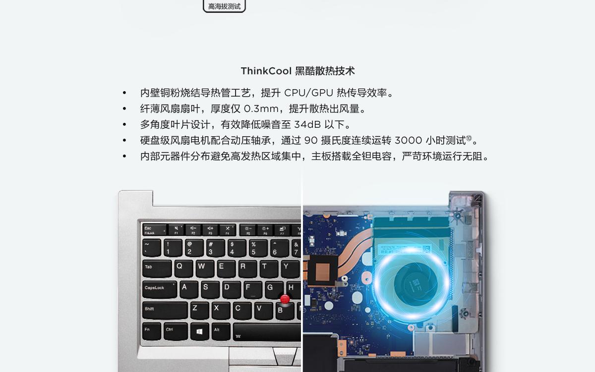 Thinkpad翼 480(PC)10