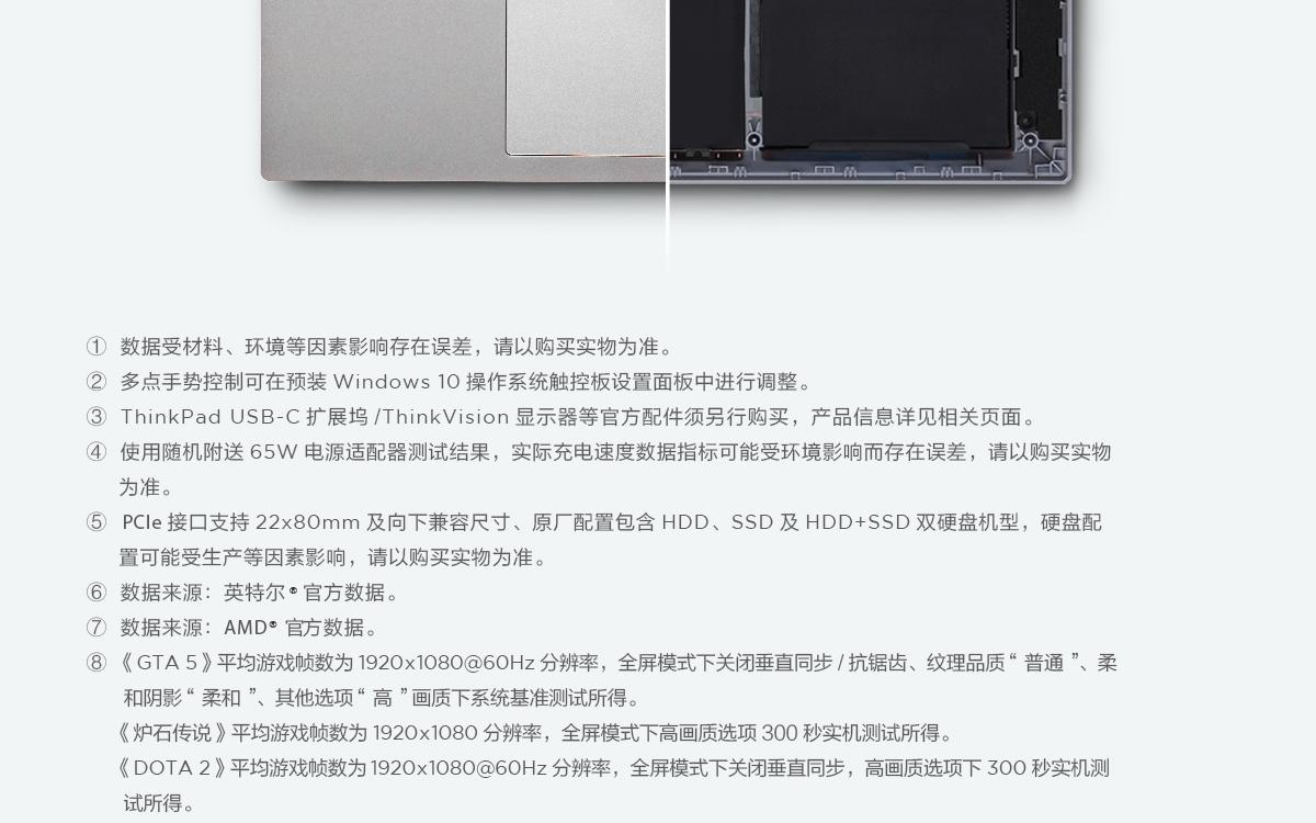 Thinkpad翼 480(PC)11