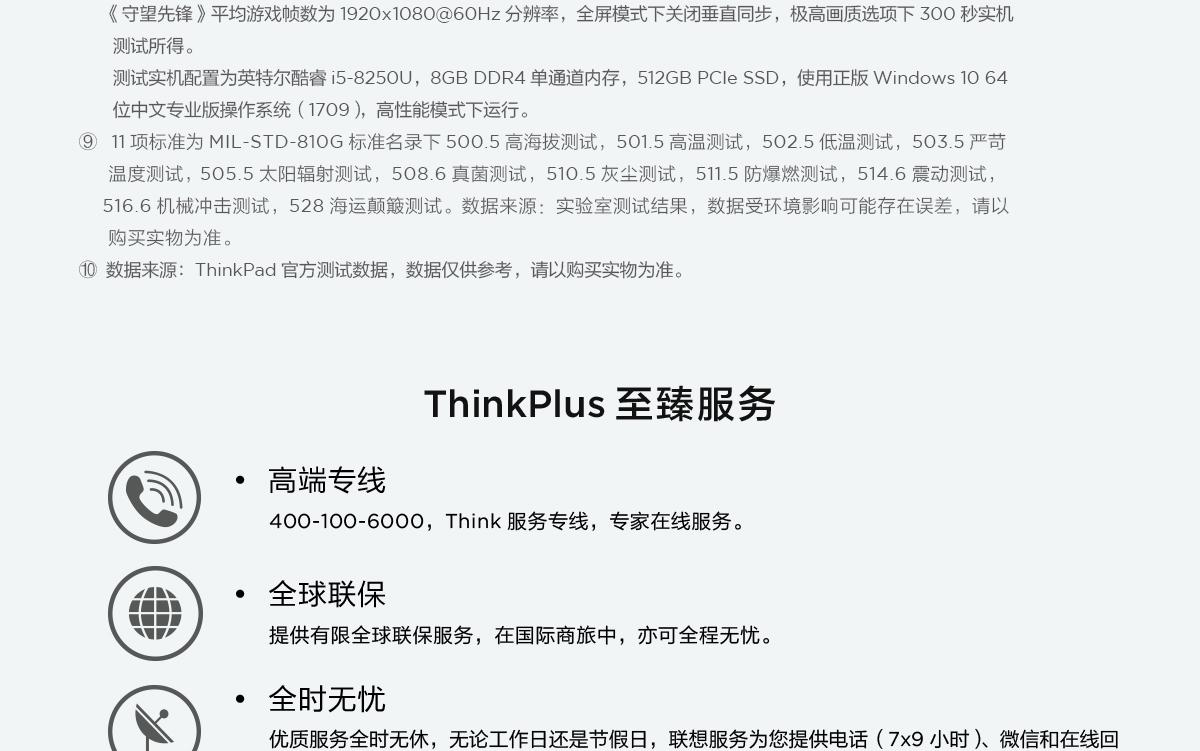 Thinkpad翼 480(PC)12