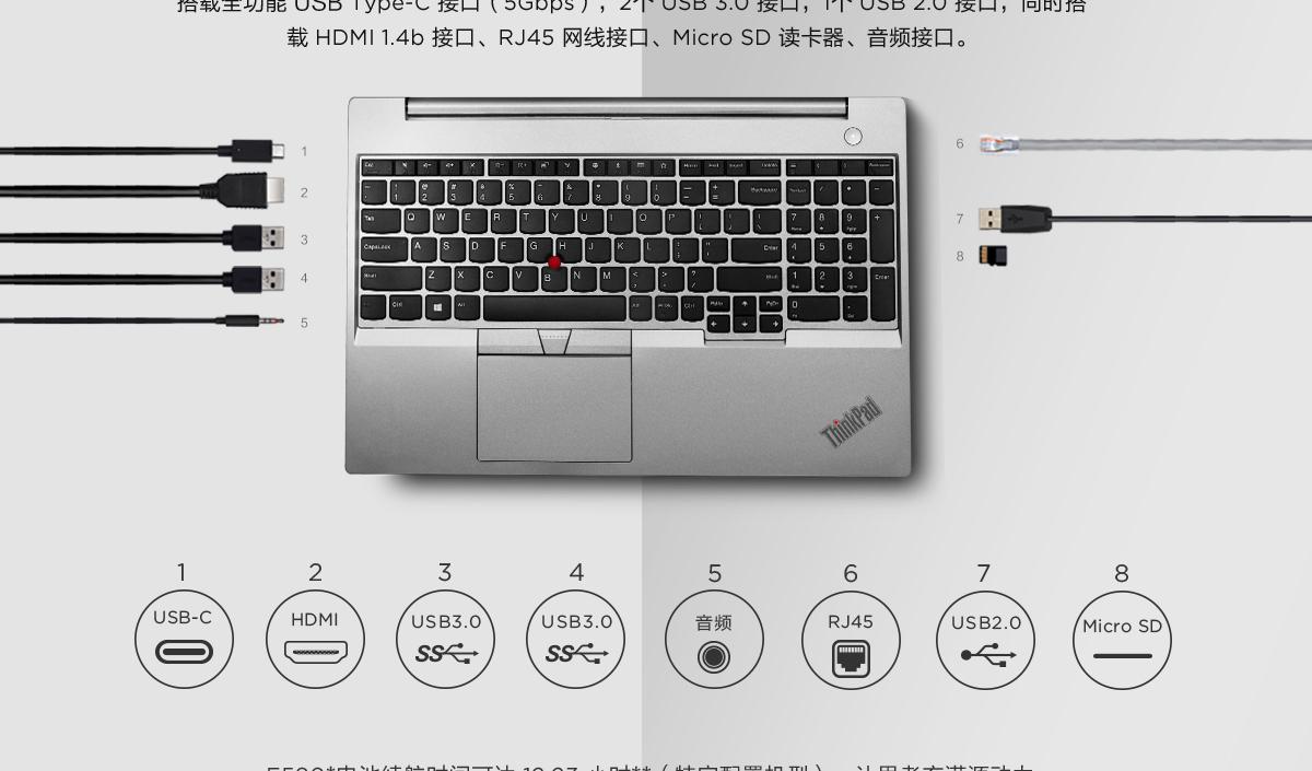 ThinkpadE580 银色版(PC)5