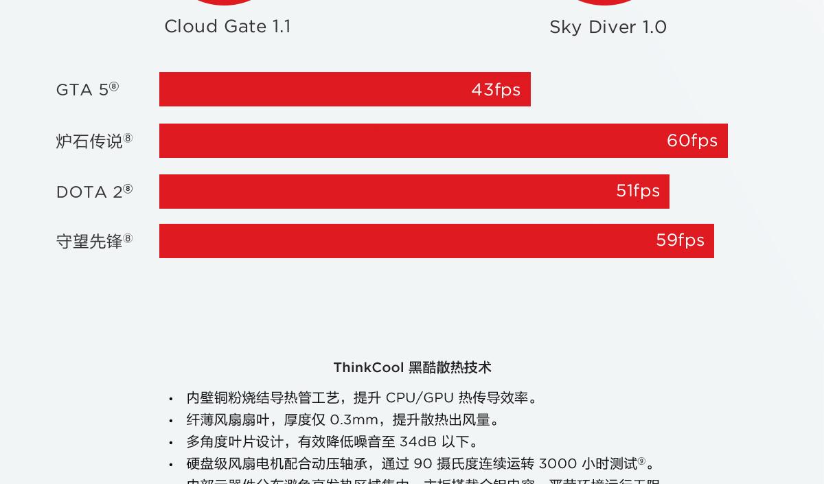 ThinkpadE580 银色版(PC)9