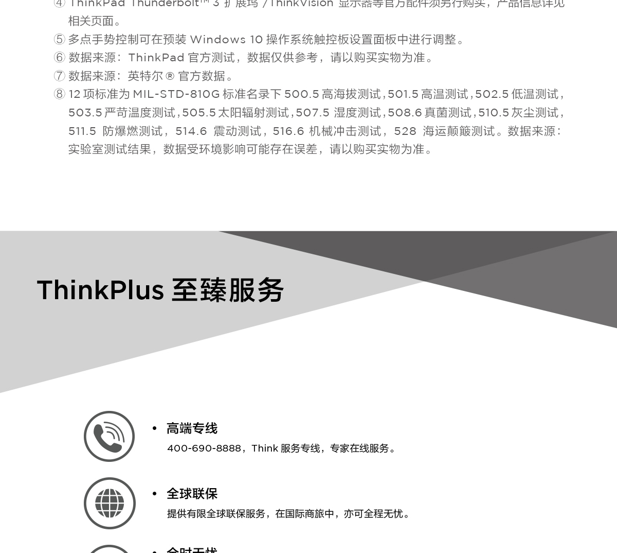 ThinkpadS1 2018 银色版0