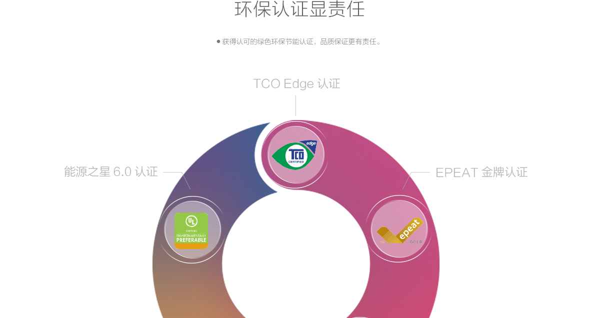 ThinkpadT2054p(PC)7