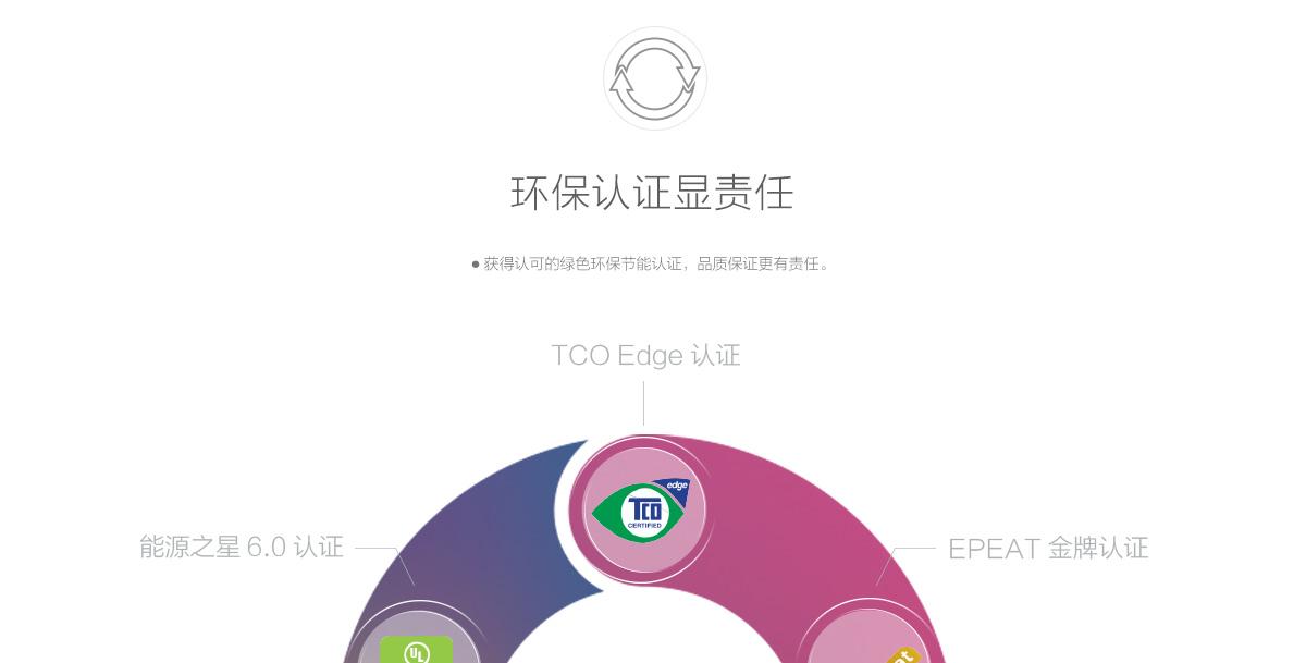 ThinkpadT2054(PC)7