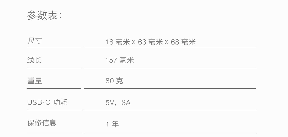 Thinkpad联想USB-C便携式端口扩展器 (4X90M60793)0
