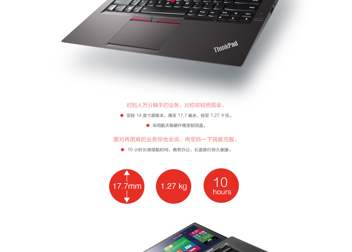 ThinkpadX1 Carbon 20150