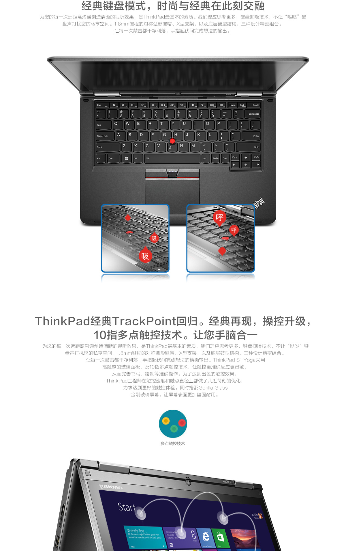 ThinkpadS1 Yoga 2015(PC)9