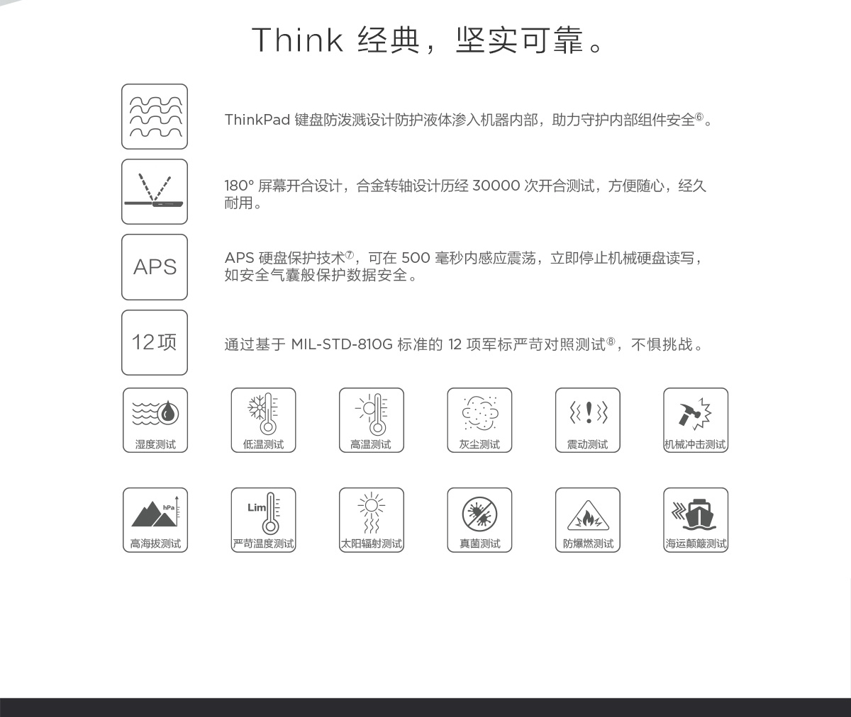 ThinkpadT4800